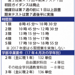【17年度新学期制】新時間割・学年暦を公表