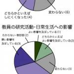 【学期制改革】緊急教員アンケート