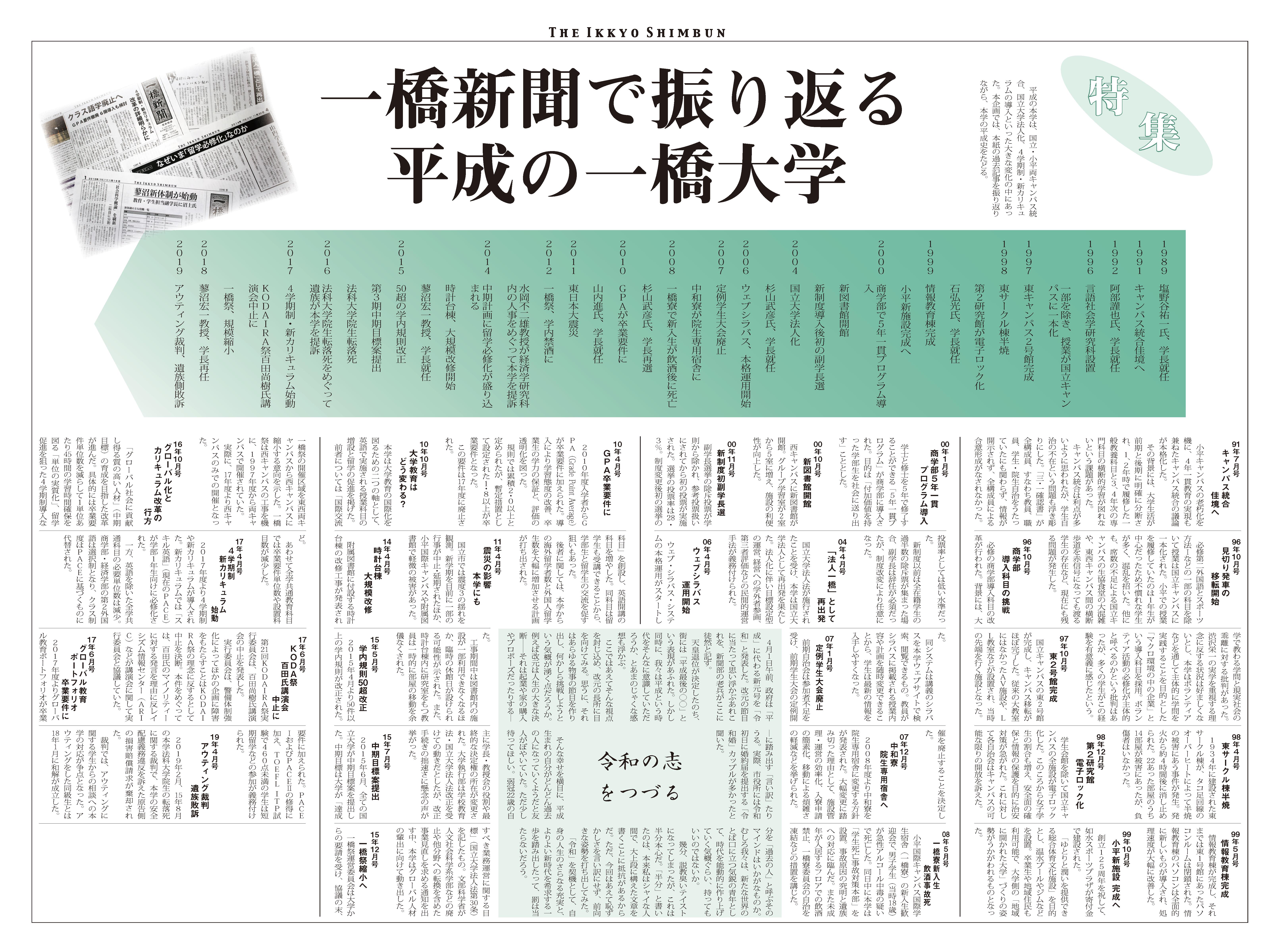 一橋新聞で振り返る平成の一橋大学―令和の志をつづる